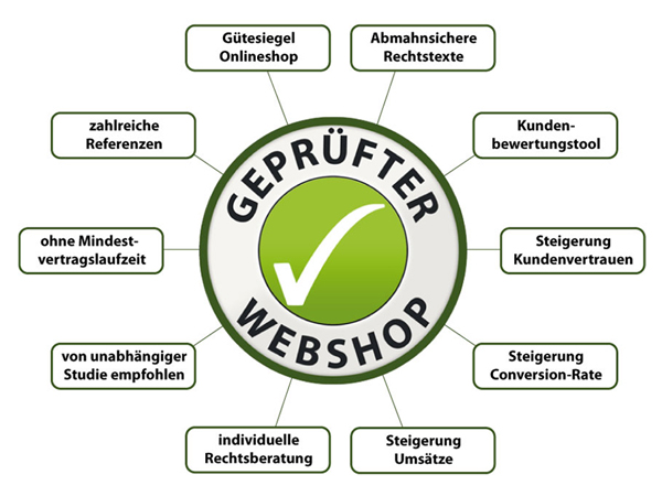 Shop Guetesiegel